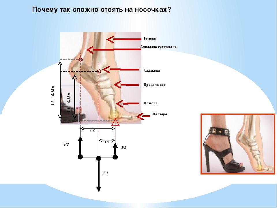 Вред каблуков: правда или вымысел? | womensjournal