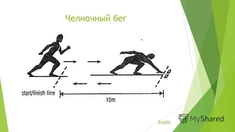 Техника выполнения челночного бега. обучение бегу: упражнения помогающие развивать организм, пробежать нормативы и улучшить результаты