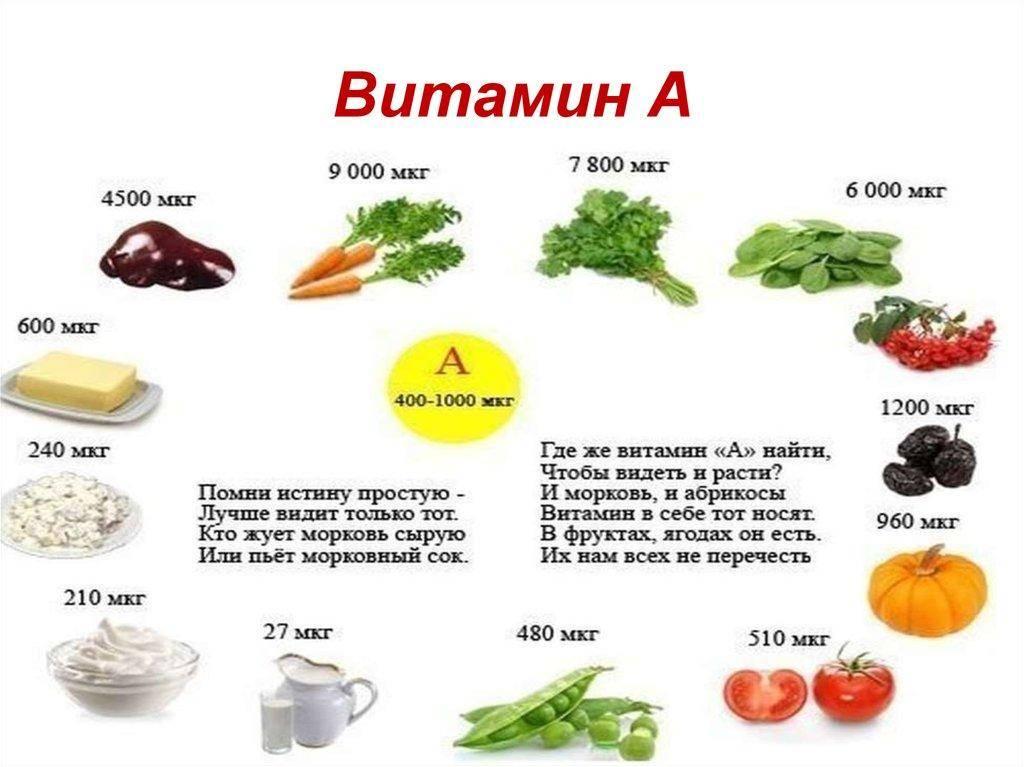 Витамины группы в: в каких продуктах их наибольшее содержание