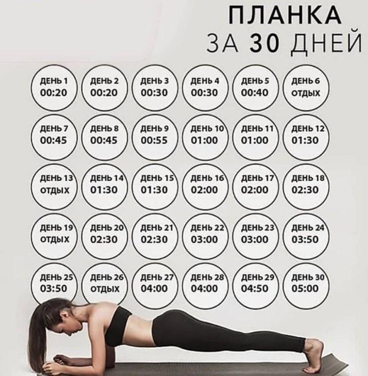 Сколько раз нужно делать планку, чтобы похудеть. сколько раз в день делать планку —, чтобы был результат для похудения   фитнес для похудения