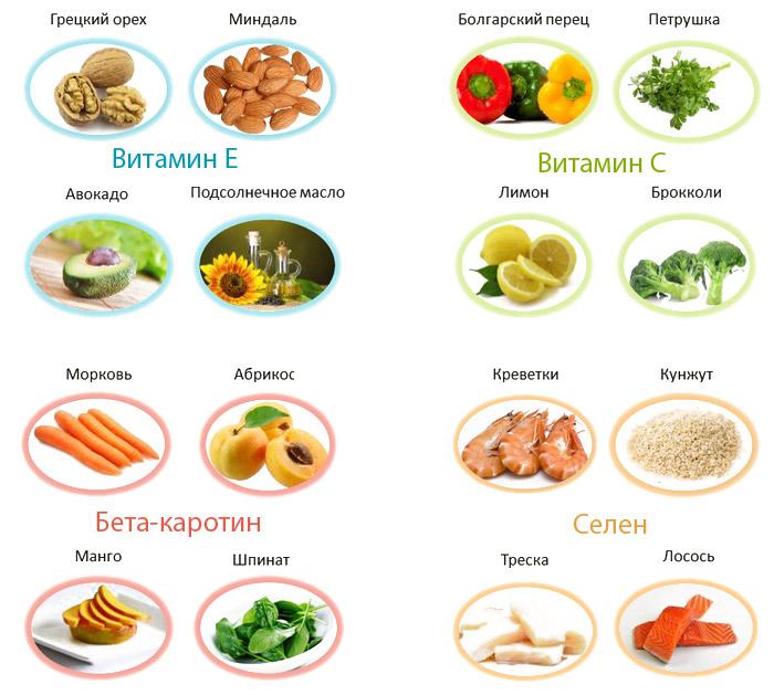 Природные антиоксиданты— где их искать?
