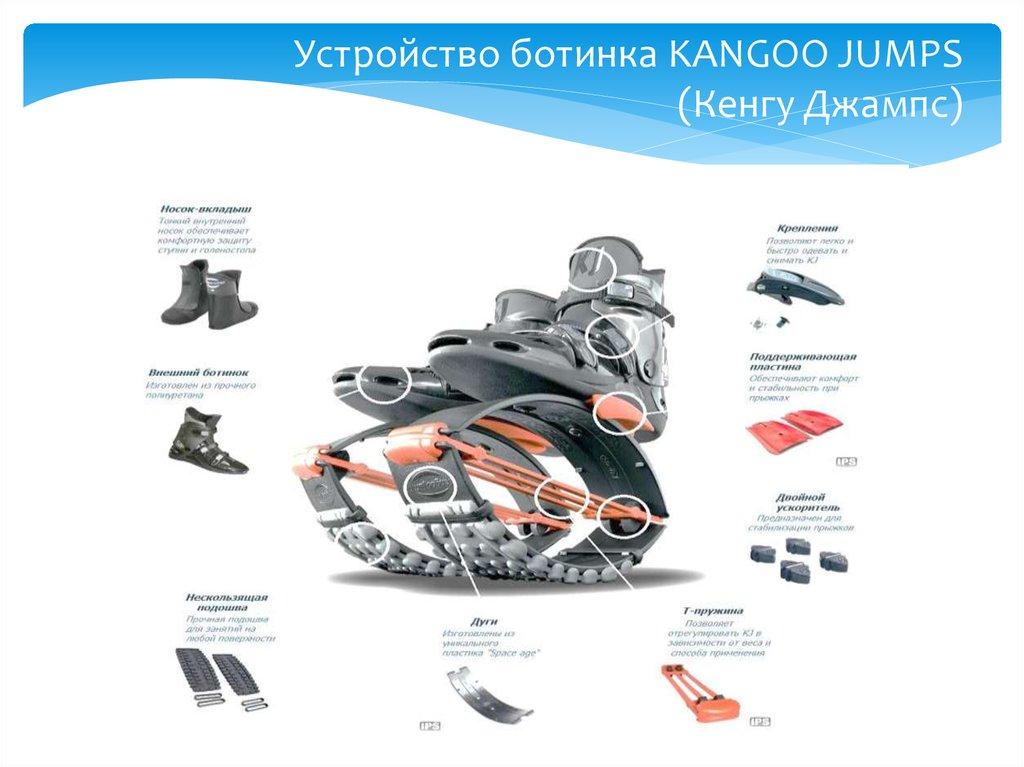 Kangoo jumps: польза увлекательных тренировок