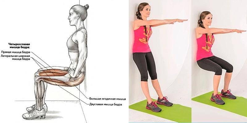 Упражнение велосипед лежа на спине и стоя: какие мышцы работают, как правильно делать