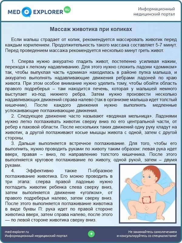 Вздутие желудка: причины и лечение
