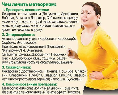 О чем говорит вздутие живота после еды: причины и лечение у взрослых