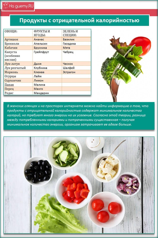Самые эффективные продукты-жиросжигатели: список и особенности
