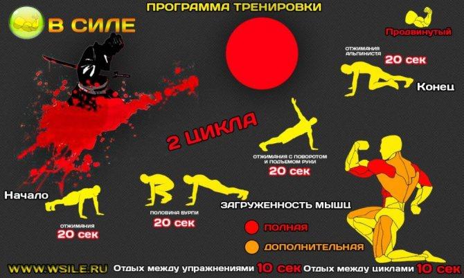 Программа тренировок на силу