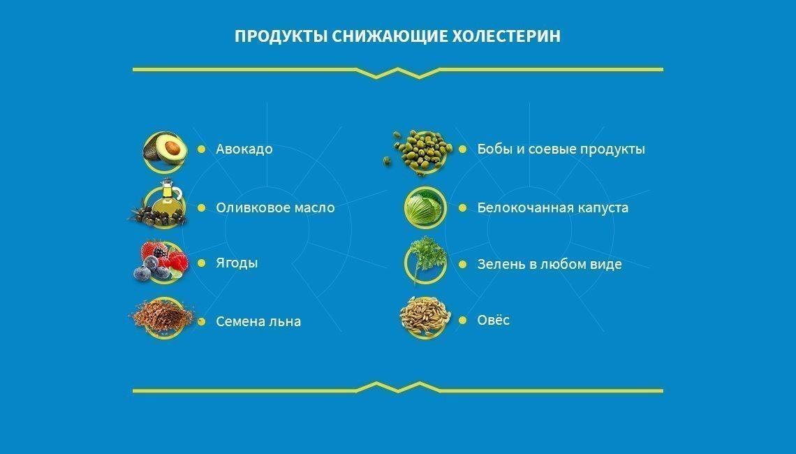 Старинный рецепт очищение сосудов от холестерина.