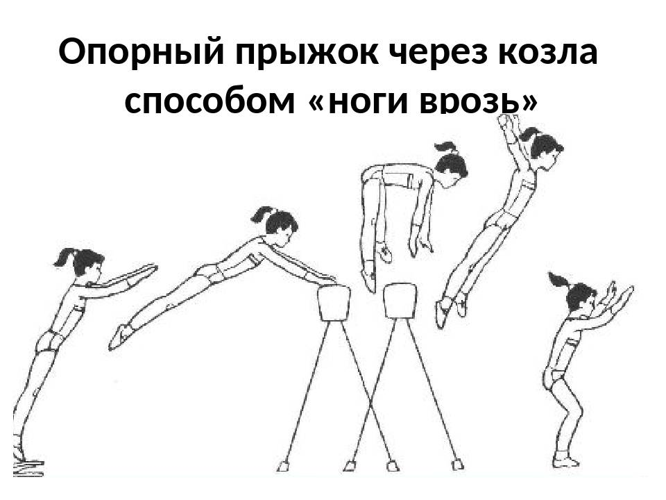 Прыжки через козла (ноги врозь в длину, в ширину): техника выполнения, обучение