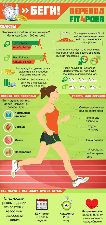 Бег каждый день. 10 причин бегать каждый день и 4 не бегать.