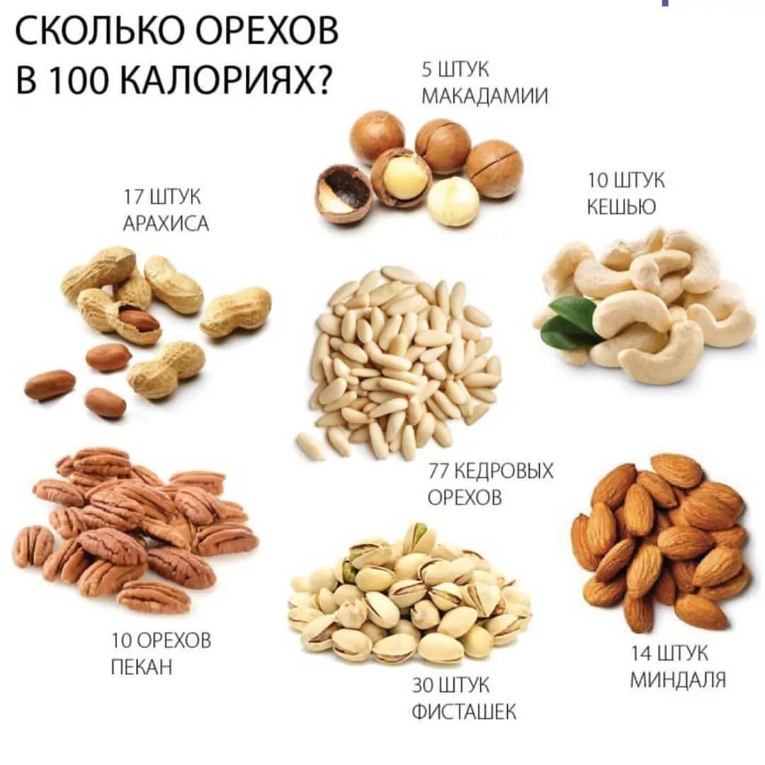 Кешью при похудении: можно ли употреблять орехи на диете и в каком количестве стоит есть
