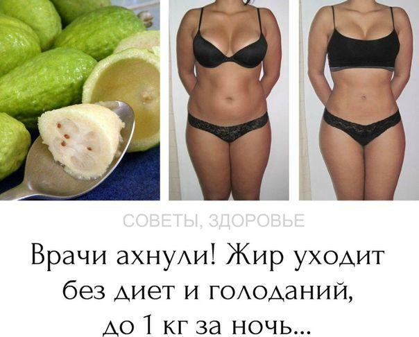 Откуда уходит жир в первую очередь при похудении у мужчин | похудение тут
