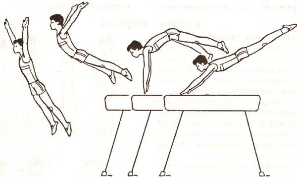 Упражнение 14 прыжок согнув ноги через коня (козла) в ширину