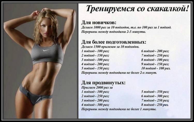 О занятиях для похудения: нужно ли заниматься каждый день спортом