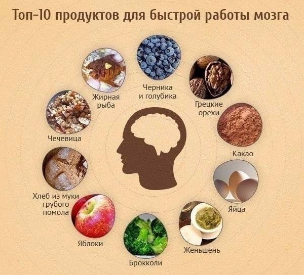 Диета для мозга — как простые изменения ускоряют мышление и улучшают память