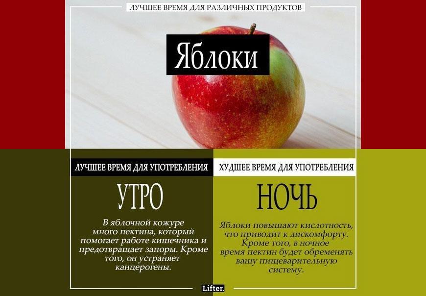 Когда лучше есть фрукты? все тонкости и секреты! в домашних условиях | для девушек и мужчин
