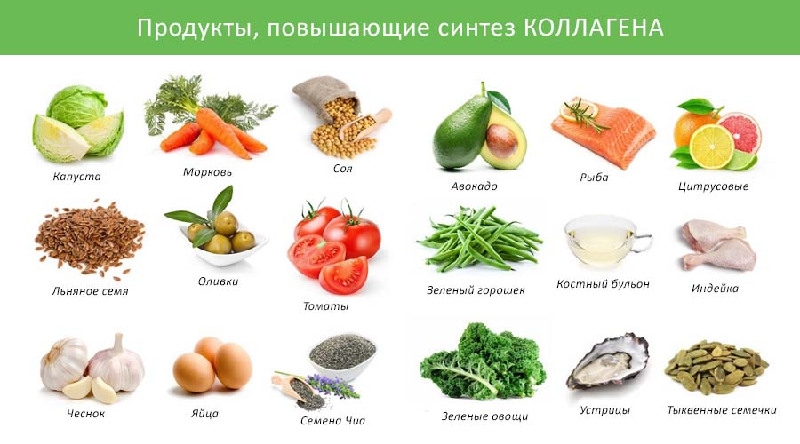 Какие продукты повышают коллаген – список