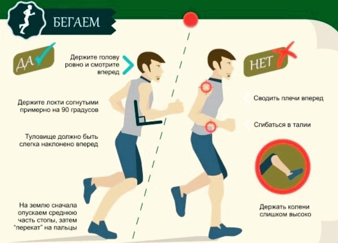 Можно ли бегать каждый день и как не навредить организму?
