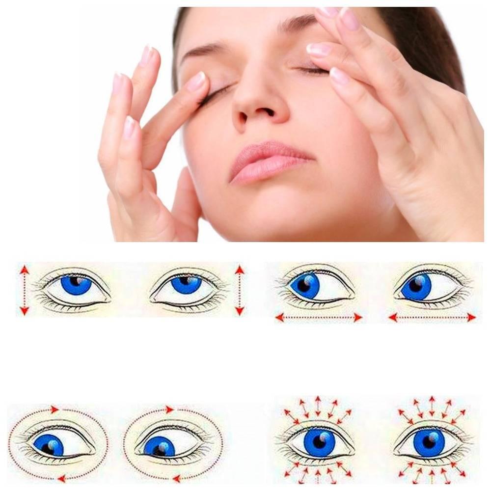 Гимнастика для глаз - улучшаем зрение дома самостоятельно!