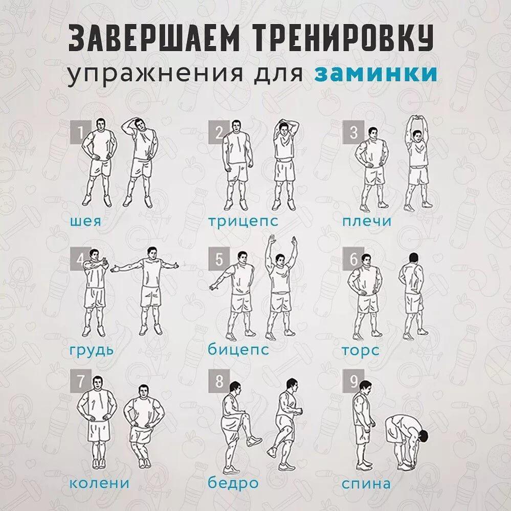 Восстановление мышц после тренировки - как правильно отдыхать и растить мышцы