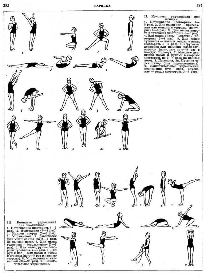 Зарядка утром: комплекс упражнений, легкая зарядка по утрам, утренняя зарядка перед рабочим днем