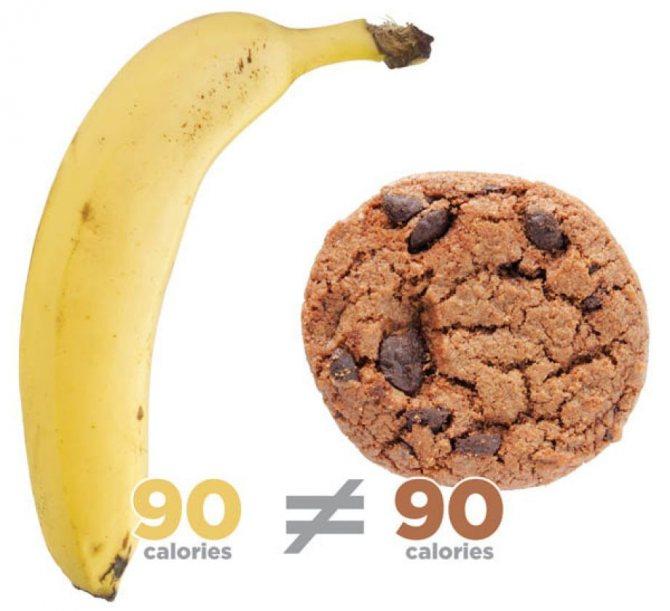 Банан: полезные свойства и вред | food and health