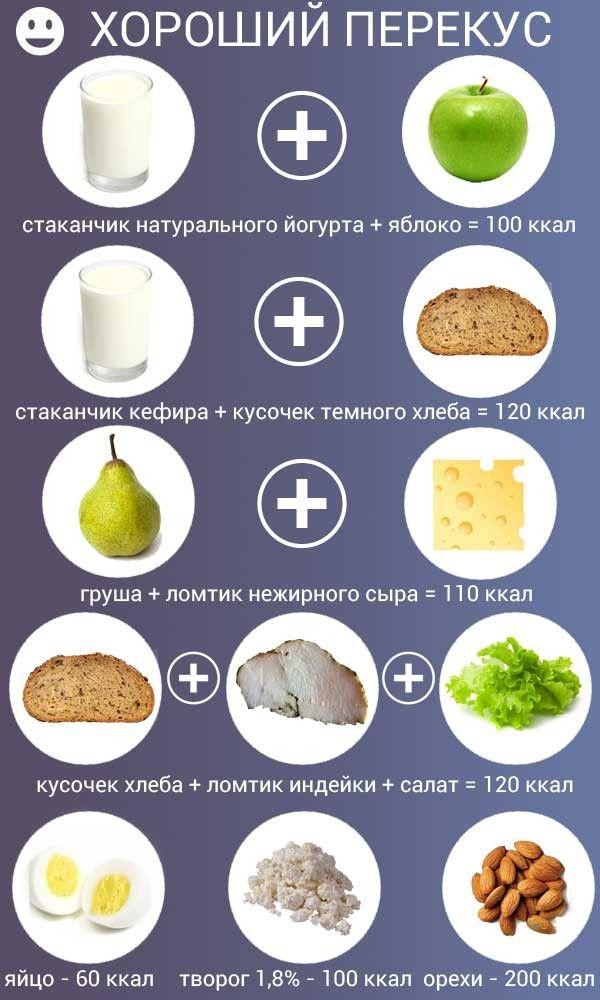 » диета без сахара