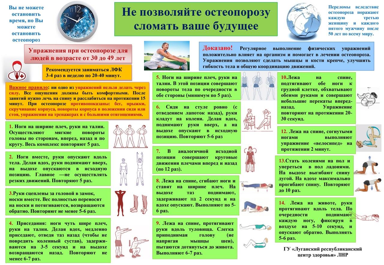 Профилактика остеопороза – 7 эффективных методов, как предотвратить заболевание