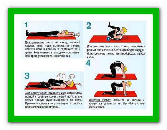 Упражнения при защемлении нерва в шейном отделе