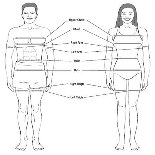 Как сделать замеры фигуры. как делать обмеры тела