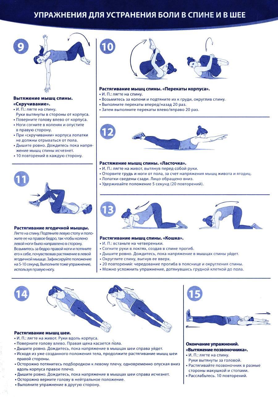 Мазь от болей в спине (согревающие, обезболивающие), чем можно намазать в области поясницы