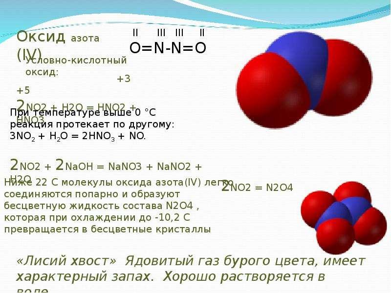 Механизм образования и негативное влияние выбросов, содержащих оксиды азота