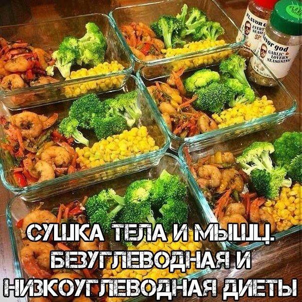 Сушка тела меню, разрешенные и запрещенные продукты, правила питания