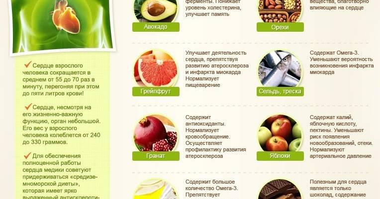 7 принципов питания для сердца и сосудов: продукты, народные средства и меню на неделю для здоровой жизни