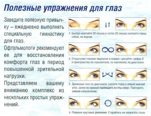 Выбираем капли для улучшения зрения при дальнозоркости: обзор эффективных препаратов