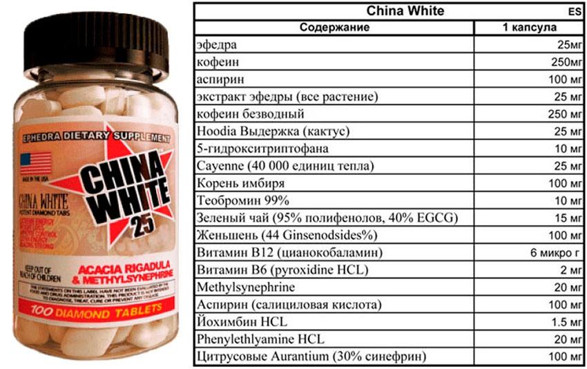Похудение с жиросжигателем china white 25 ephedra