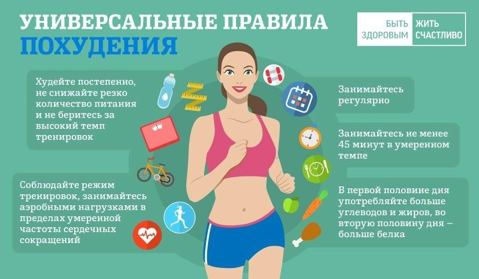Как похудеть за месяц до лета