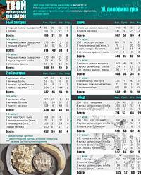 Эффективное питание для набора мышечной массы для мужчин | proka4aem.ru
