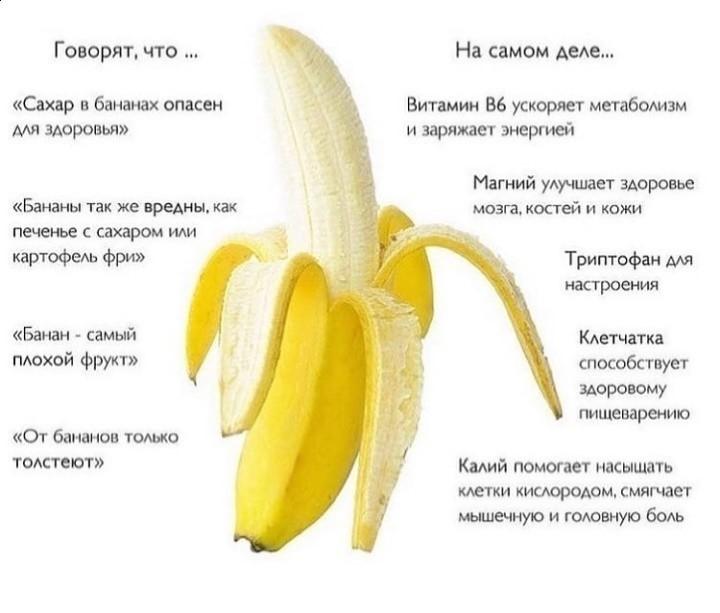 Банан после тренировки или перед: можно ли его съесть и что дает?