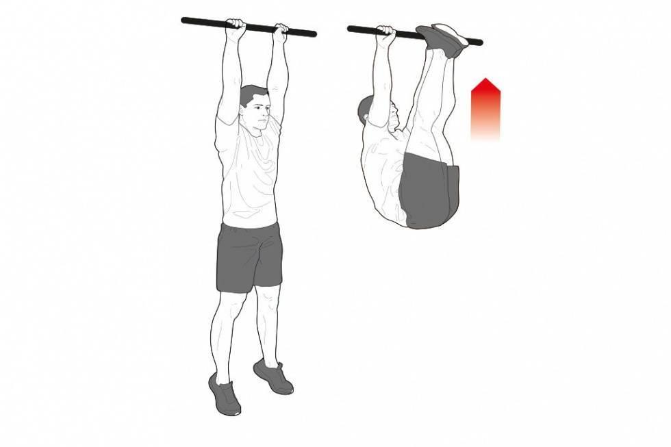 Подъем прямых ног в висе —техника. плюсы и минусы упражненения