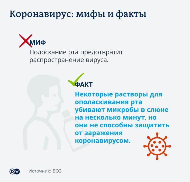 Истинные цели организаторов «пандемии» коронавируса covid-19 – новости руан
