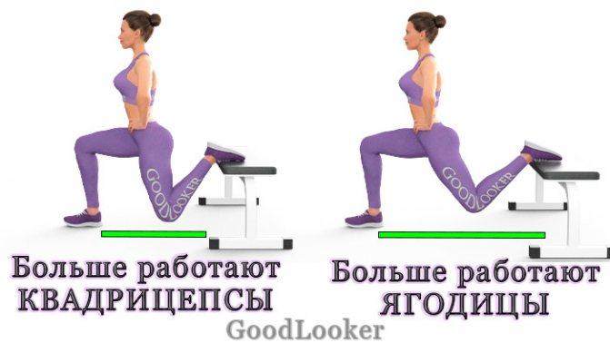 Болгарские приседания (выпады)