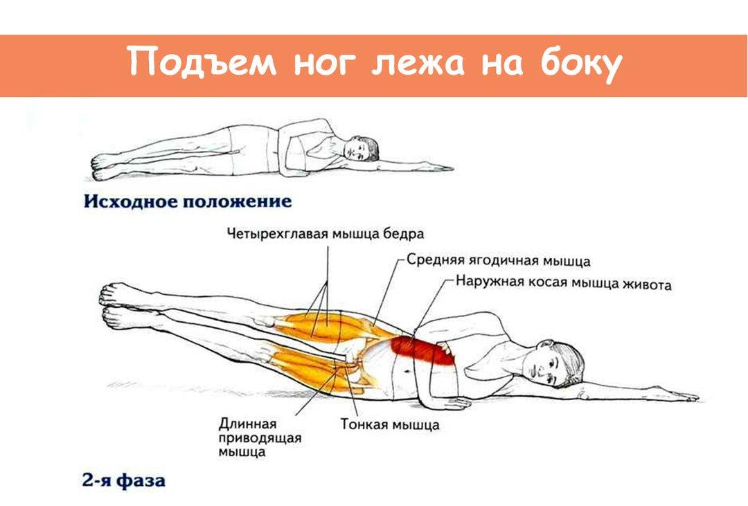 Как правильно делать подъем ног лежа: техника выполнения упражнения для мышц пресса и ног (85 фото и видео)