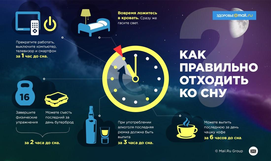 Как улучшить качество сна и ускорить засыпание
