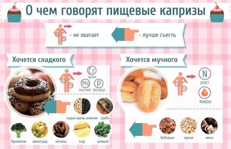 Почему после обеда или ужина так хочется съесть сладкого: пять причин