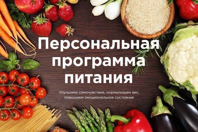 Правильное и сбалансированное питание для спортсменов | proka4aem.ru