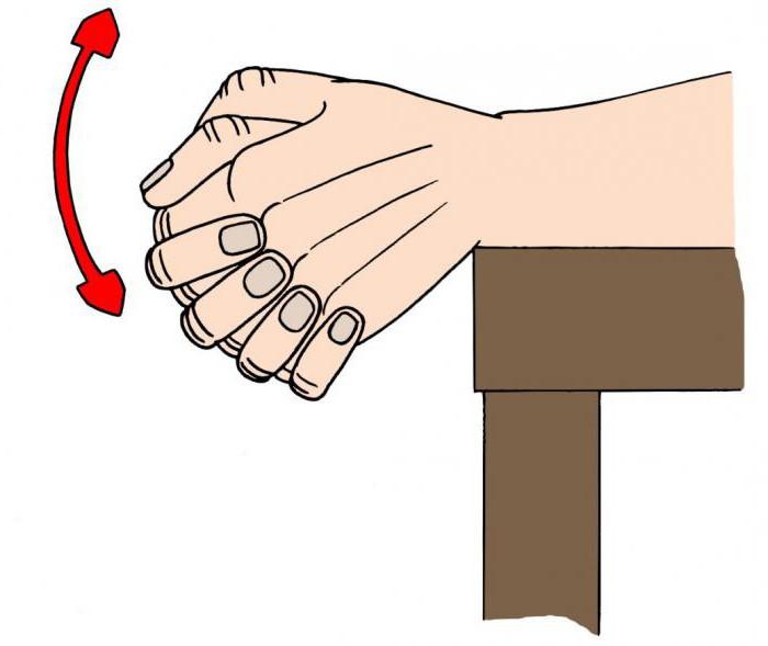 Эффективные упражнения для развития мышц кистей. как накачать пальцы рук и запястье | rulebody.ru — правила тела