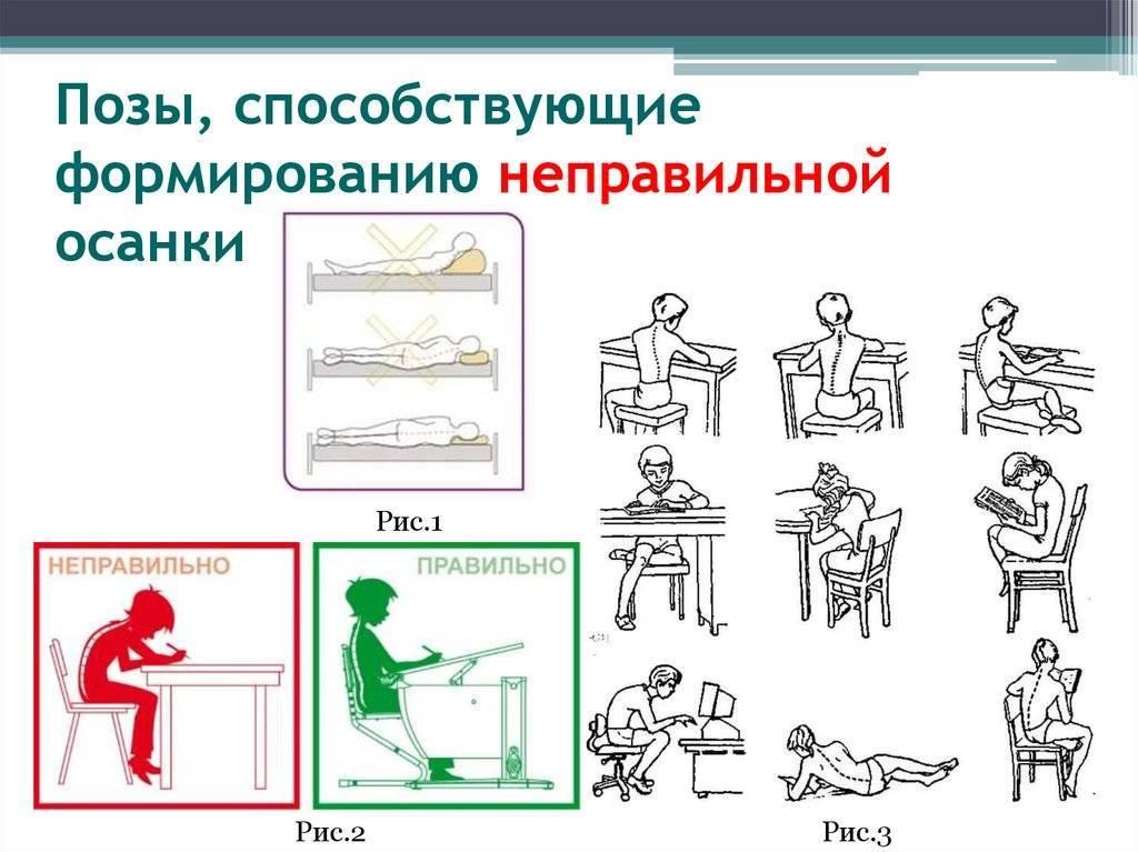 Формирование правильной осанки у детей – популярные методики и комплекс упражнений