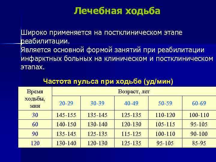 Оптимальный пульс во время тренировки