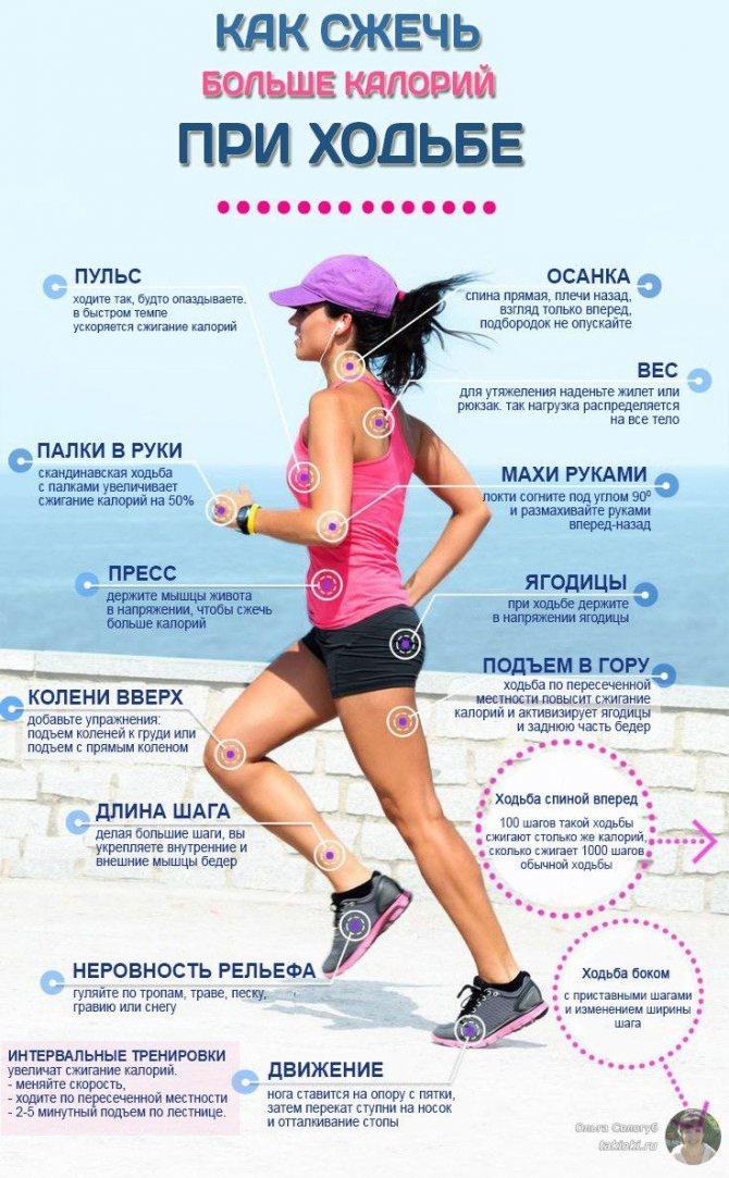 Бег для похудения: 8-ми недельная программа тренировок для сжигания жира